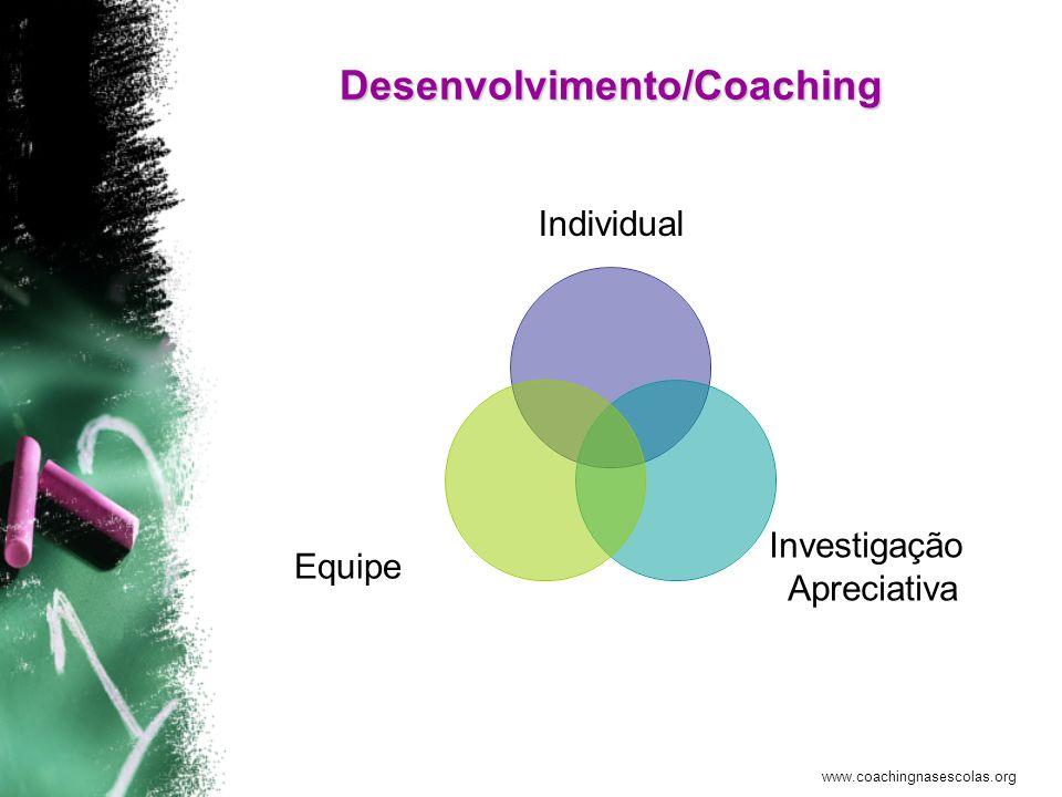 www.coachingnasescolas.org Desenvolvimento/Coaching Individual Investigação Apreciativa Equipe
