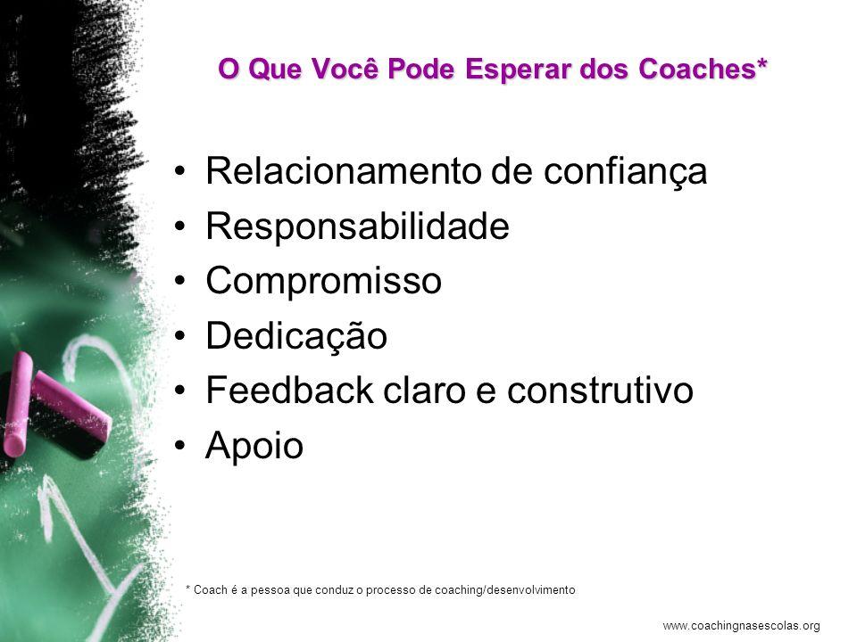 www.coachingnasescolas.org O Que Você Pode Esperar dos Coaches* Relacionamento de confiança Responsabilidade Compromisso Dedicação Feedback claro e co