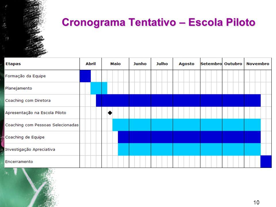 11 Cronograma Abril Hoje Protocolos da Equipe 1ª Reunião de Planejamento Apresentação na Escola Piloto Planejamento de Comunicação Riscos Planejamento da Qualidade Abril Maio