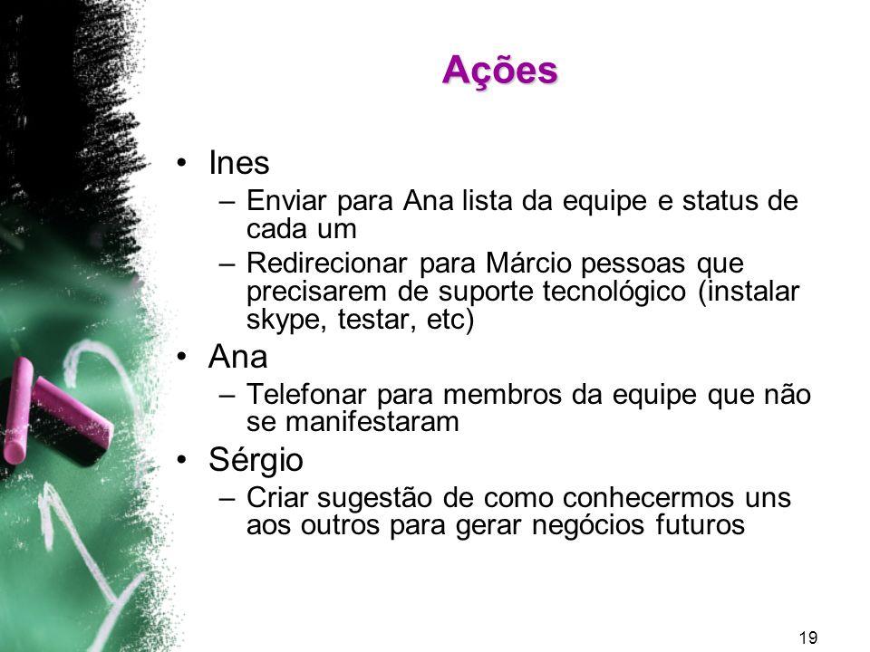 19 Ações Ines –Enviar para Ana lista da equipe e status de cada um –Redirecionar para Márcio pessoas que precisarem de suporte tecnológico (instalar s