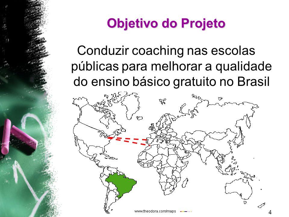 5 Benefícios para a Equipe Desenvolver competências Possibilidade de ser selecionado por empresas de coaching Ter em seu portifólio um caso de sucesso de coaching em grande escala Satisfação de contribuir para um Brasil melhor