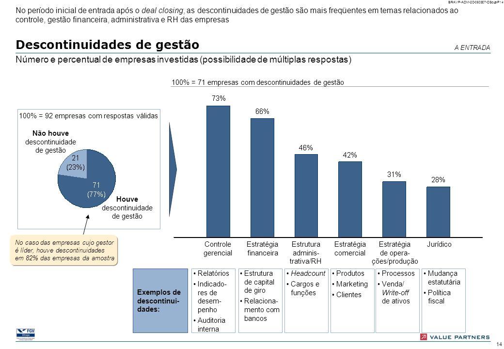 13 BRAVP-ADM-2C-060807-DSouz-P13 Revisão de metas: motivos Percentual de empresas investidas (possibilidade de múltiplas respostas) As revisões de met