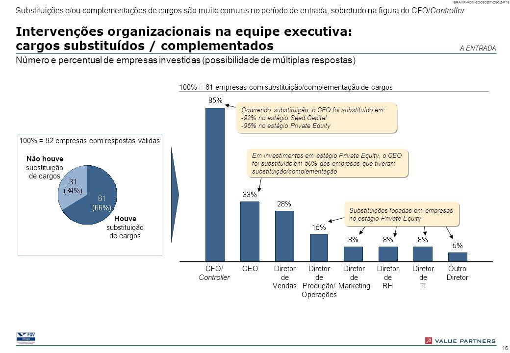 15 BRAVP-ADM-2C-060807-DSouz-P15 Intervenções organizacionais na rede de stakeholders: contatos promovidos pelas gestoras Número e percentual de empre