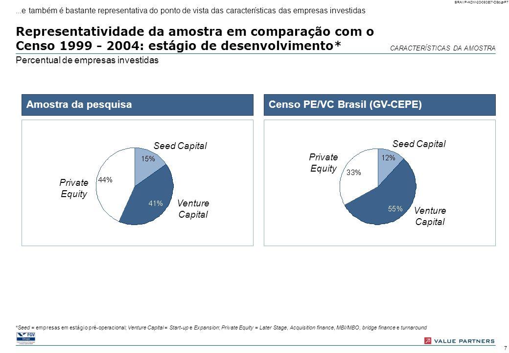 7 BRAVP-ADM-2C-060807-DSouz-P7 Representatividade da amostra em comparação com o Censo 1999 - 2004: estágio de desenvolvimento* Percentual de empresas investidas *Seed = empresas em estágio pré-operacional; Venture Capital = Start-up e Expansion; Private Equity = Later Stage, Acquisition finance, MBI/MBO, bridge finance e turnaround CARACTERÍSTICAS DA AMOSTRA Amostra da pesquisaCenso PE/VC Brasil (GV-CEPE) Private Equity Venture Capital Seed Capital Private Equity Venture Capital Seed Capital...e também é bastante representativa do ponto de vista das características das empresas investidas
