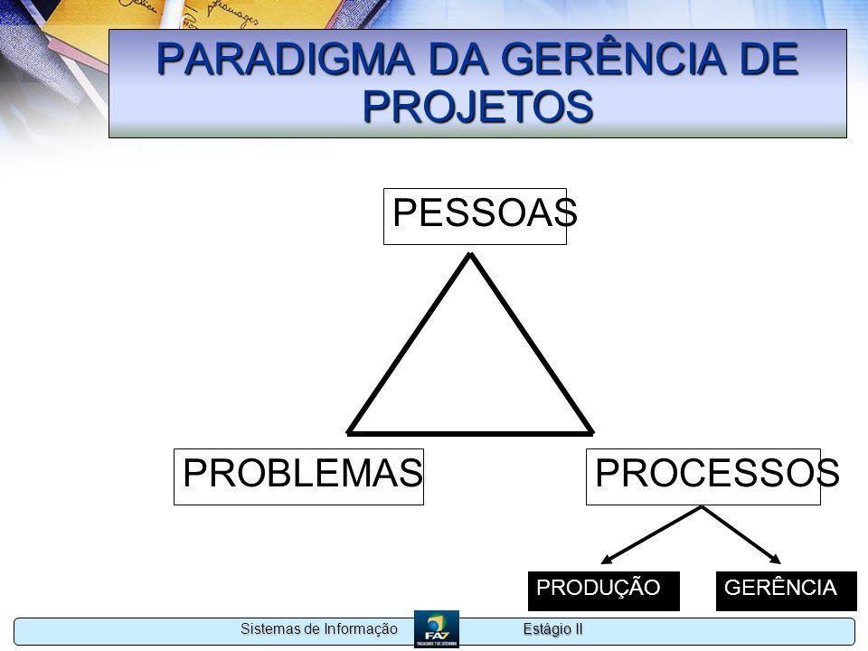 Estágio II Sistemas de Informação PARADIGMA DA GERÊNCIA DE PROJETOS PESSOAS PROBLEMASPROCESSOS PRODUÇÃOGERÊNCIA