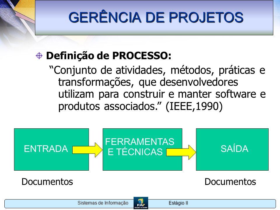 Estágio II Sistemas de Informação GERÊNCIA DE PROJETOS GERÊNCIA DE PROJETOS ENTRADA FERRAMENTAS E TÉCNICAS SAÍDA Definição de PROCESSO: Conjunto de at