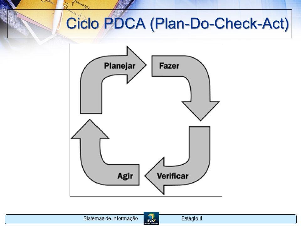 Estágio II Sistemas de Informação Ciclo PDCA (Plan-Do-Check-Act)