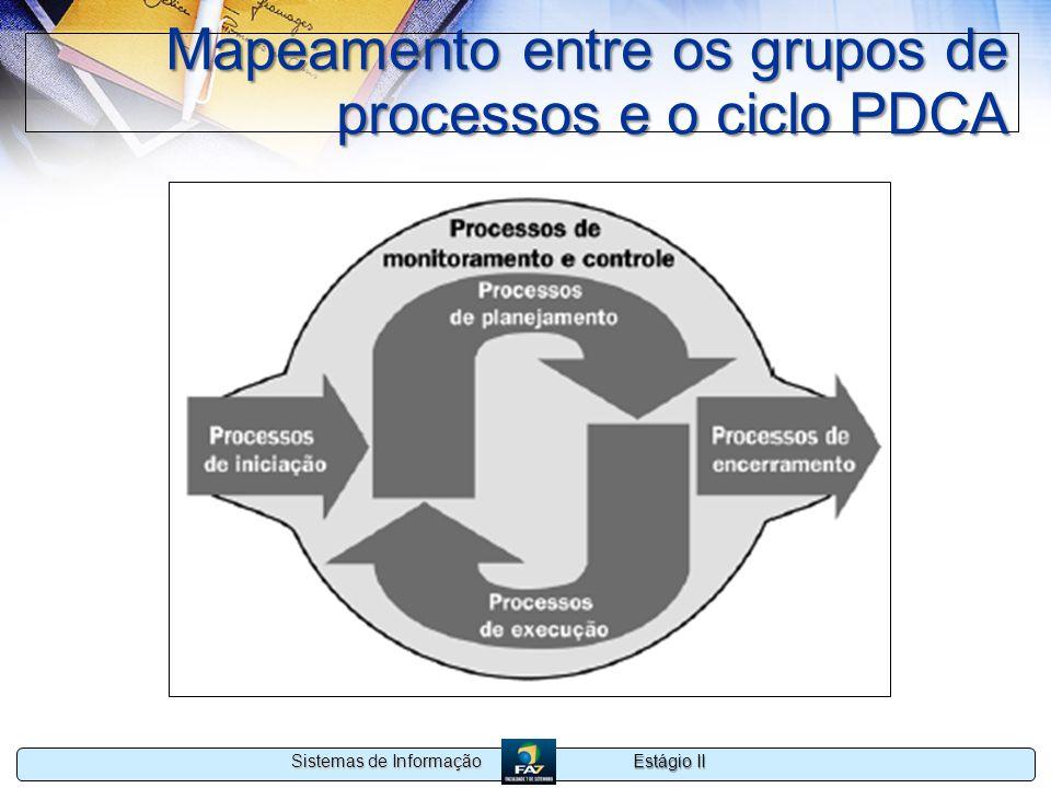 Estágio II Sistemas de Informação Mapeamento entre os grupos de processos e o ciclo PDCA