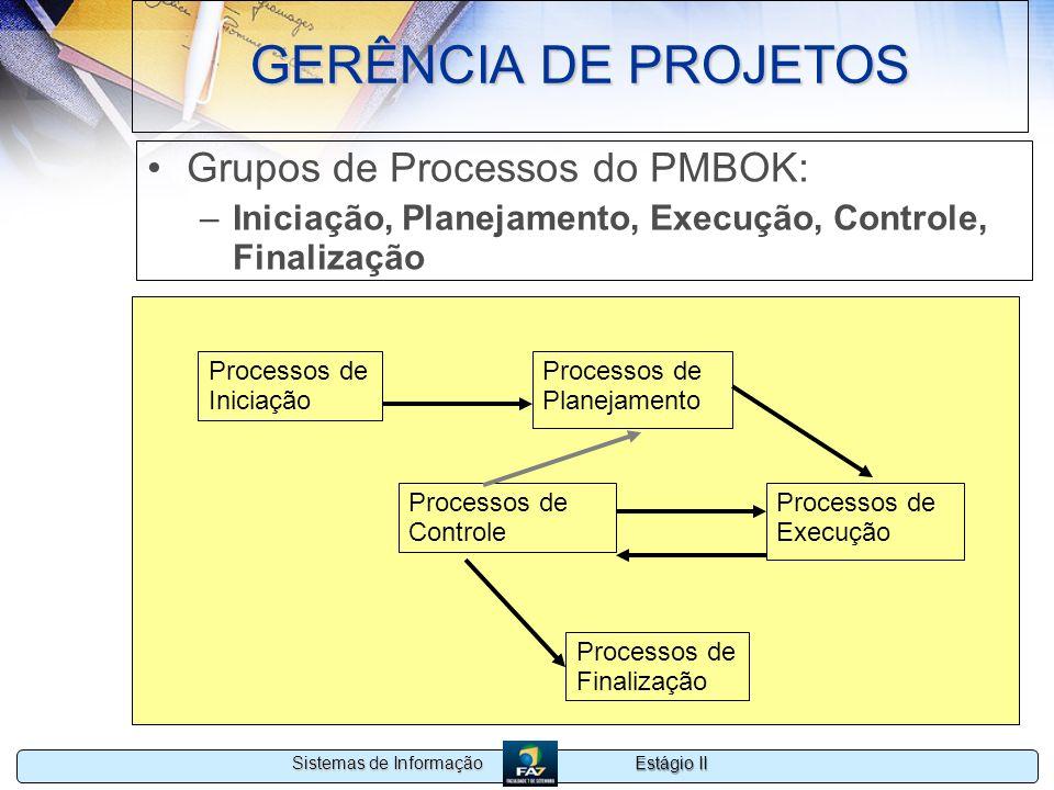 Estágio II Sistemas de Informação GERÊNCIA DE PROJETOS Grupos de Processos do PMBOK: –Iniciação, Planejamento, Execução, Controle, Finalização Process