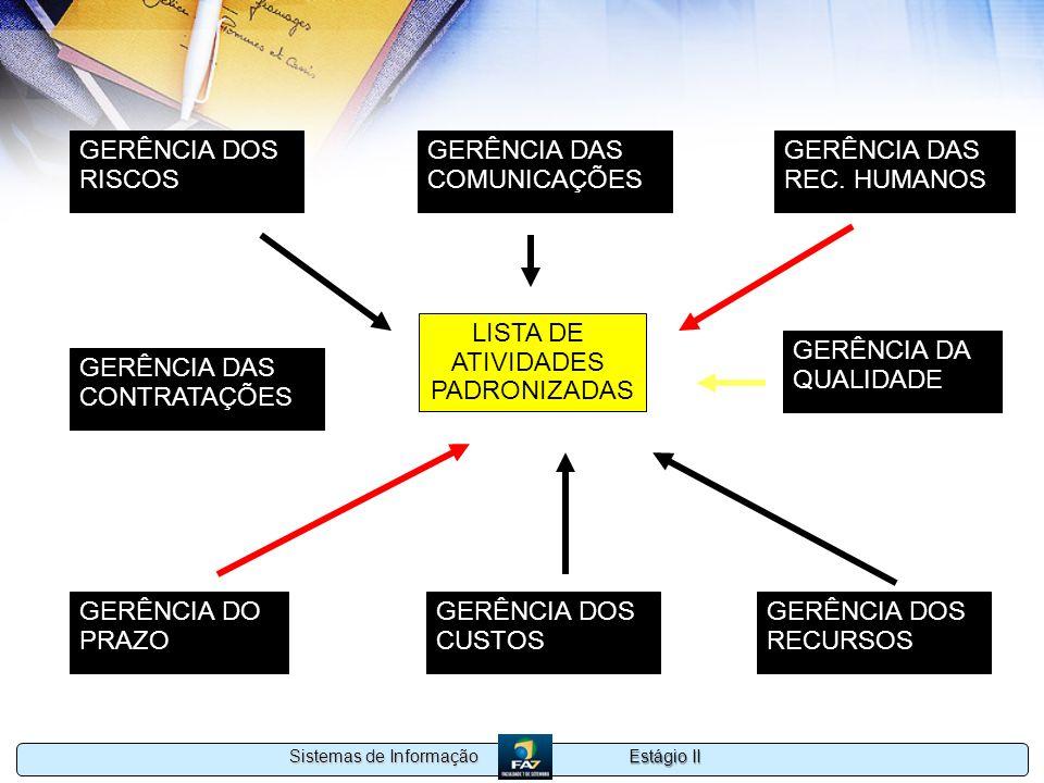 Estágio II Sistemas de Informação LISTA DE ATIVIDADES PADRONIZADAS GERÊNCIA DO PRAZO GERÊNCIA DOS CUSTOS GERÊNCIA DOS RECURSOS GERÊNCIA DOS RISCOS GER
