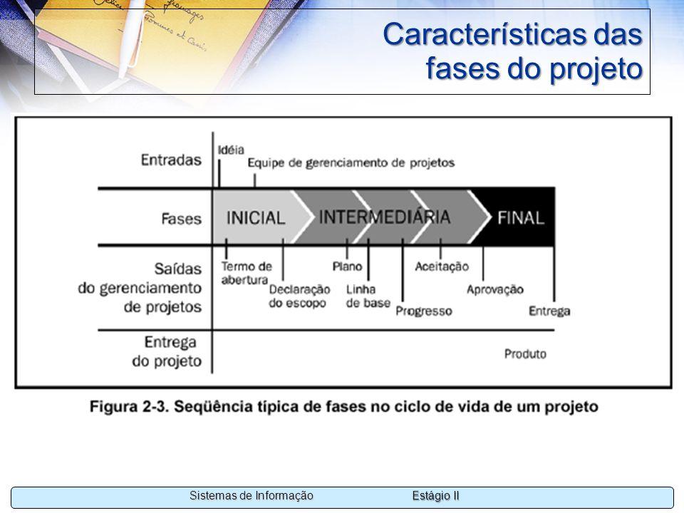 Estágio II Sistemas de Informação Características das fases do projeto