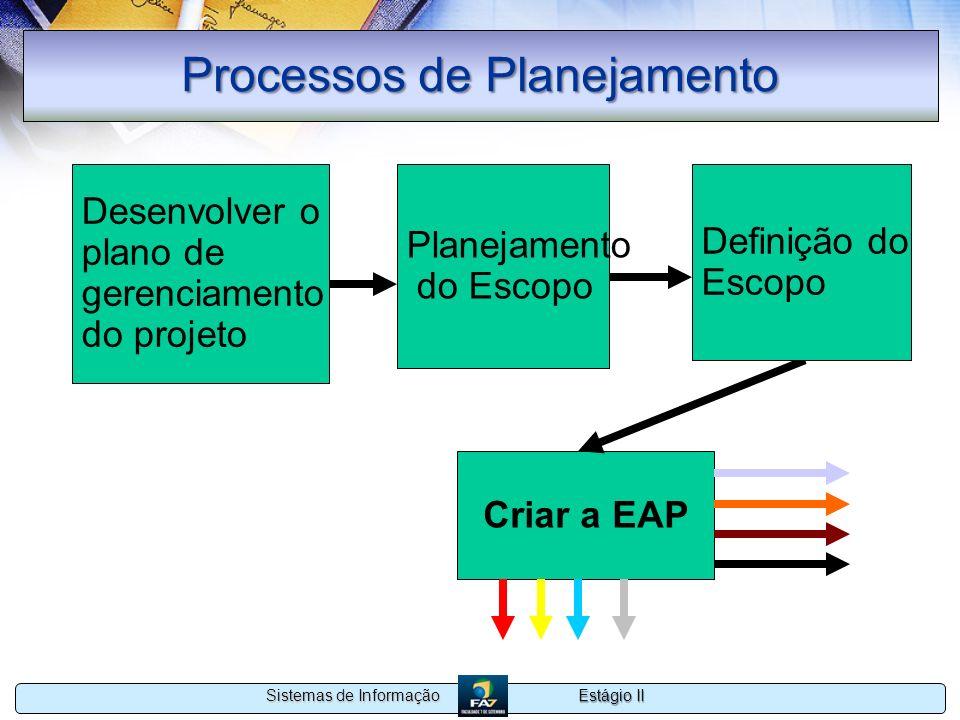 Estágio II Sistemas de Informação Processos de Planejamento Desenvolver o plano de gerenciamento do projeto Planejamento do Escopo Criar a EAP Definiç