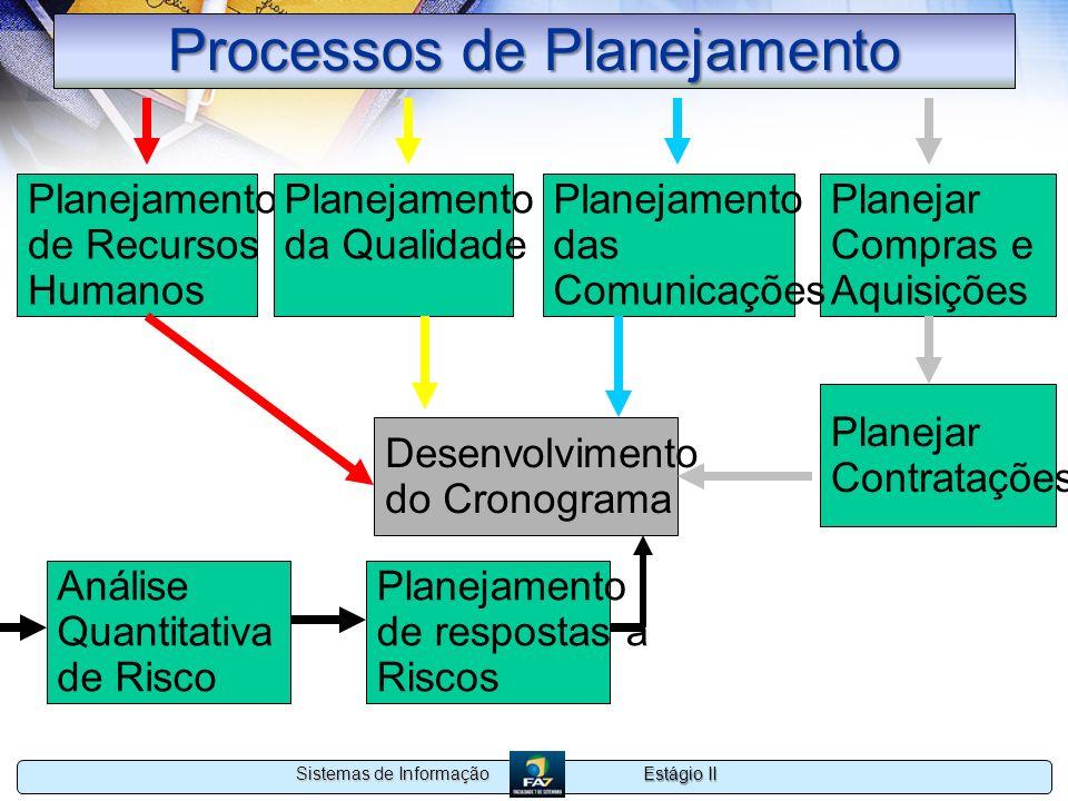 Estágio II Sistemas de Informação Processos de Planejamento Planejamento de Recursos Humanos Planejar Compras e Aquisições Planejamento das Comunicaçõ
