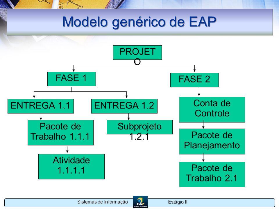 Estágio II Sistemas de Informação Modelo genérico de EAP PROJET O FASE 1 FASE 2 ENTREGA 1.1ENTREGA 1.2 Pacote de Trabalho 1.1.1 Atividade 1.1.1.1 Subp
