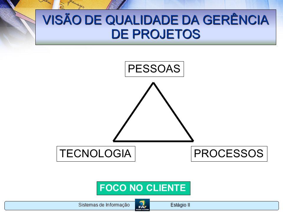 Estágio II Sistemas de Informação VISÃO DE QUALIDADE DA GERÊNCIA DE PROJETOS PESSOAS TECNOLOGIAPROCESSOS FOCO NO CLIENTE