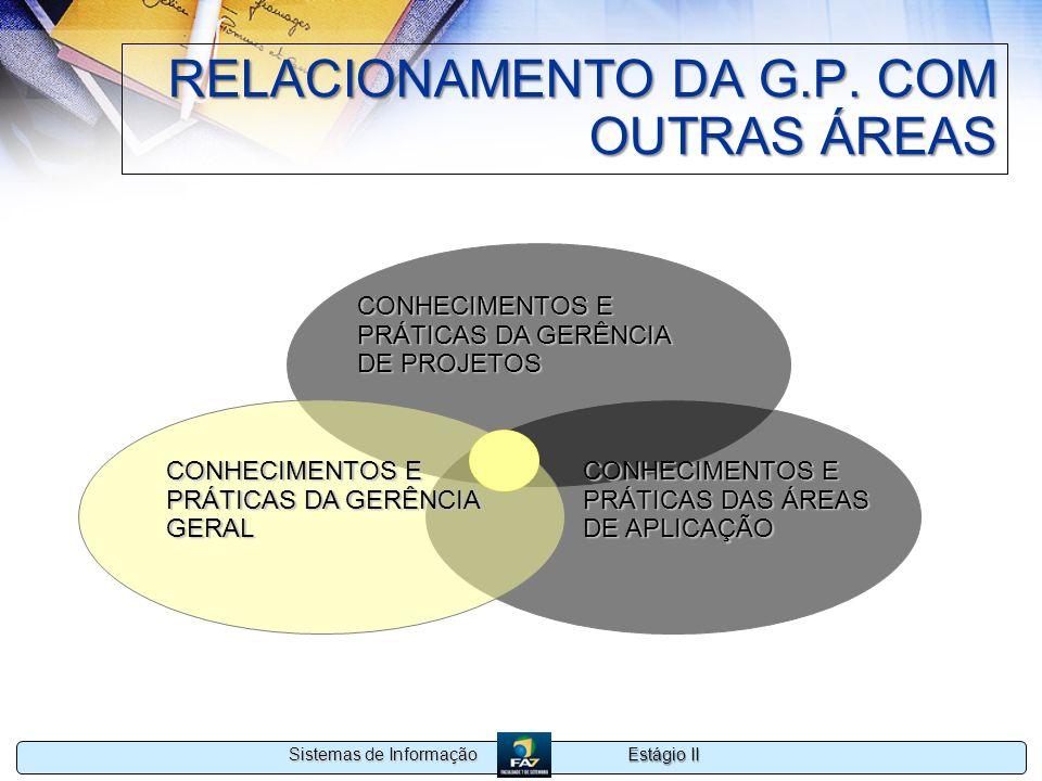 Estágio II Sistemas de Informação RELACIONAMENTO DA G.P. COM OUTRAS ÁREAS CONHECIMENTOS E PRÁTICAS DA GERÊNCIA DE PROJETOS CONHECIMENTOS E PRÁTICAS DA