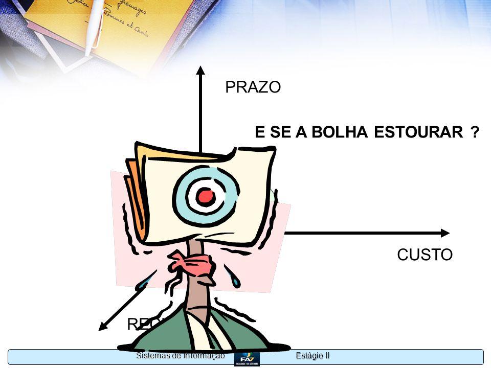 Estágio II Sistemas de Informação CUSTO PRAZO RECURSOS E SE A BOLHA ESTOURAR ?
