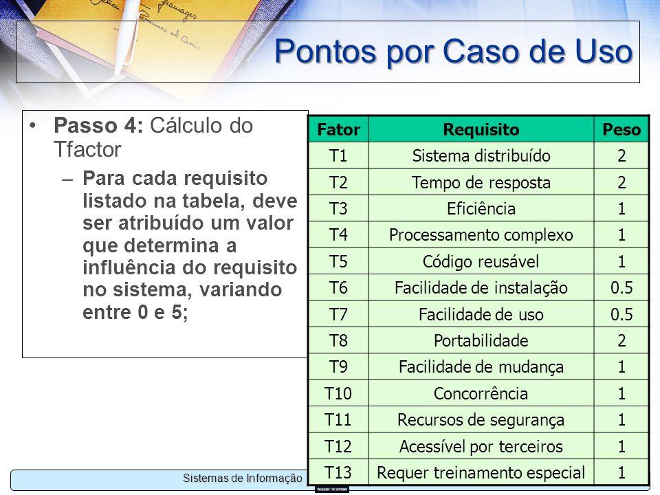 Estágio II Sistemas de Informação Pontos por Caso de Uso Passo 4: Cálculo do Tfactor –Para cada requisito listado na tabela, deve ser atribuído um val