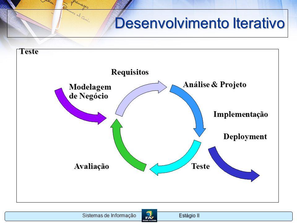 Estágio II Sistemas de Informação Desenvolvimento Iterativo Teste Modelagem de Negócio Requisitos Análise & Projeto Deployment Avaliação Teste Impleme