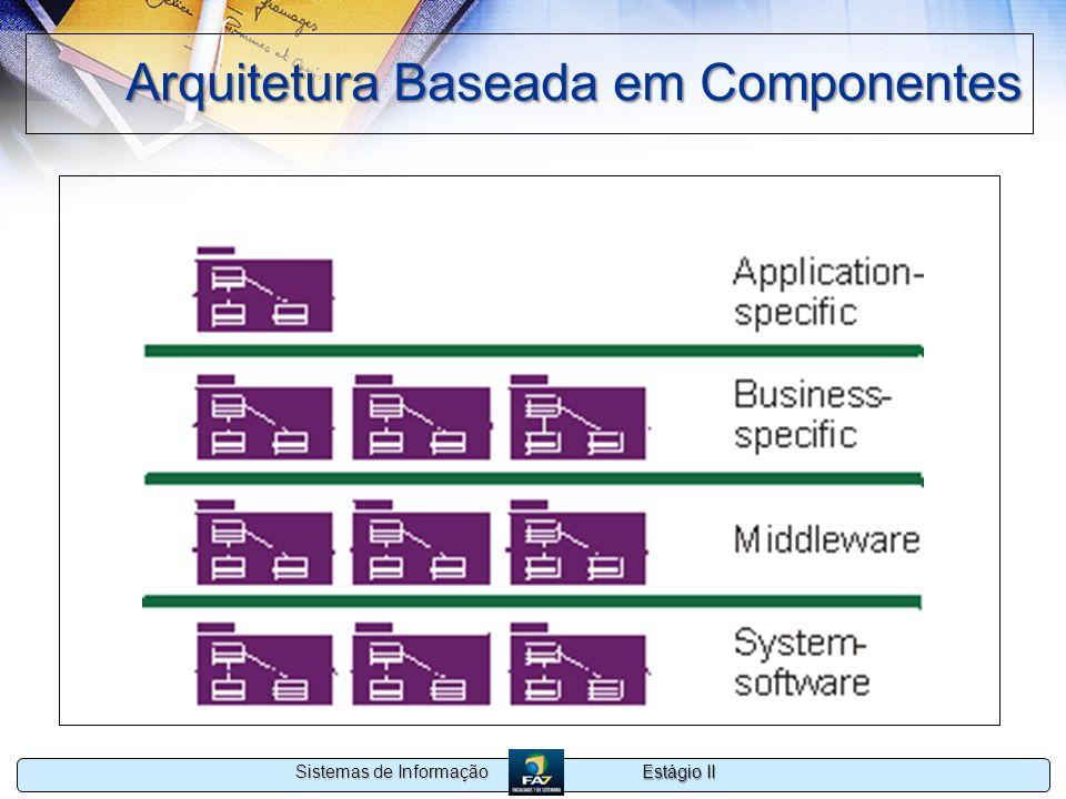 Estágio II Sistemas de Informação Arquitetura Baseada em Componentes