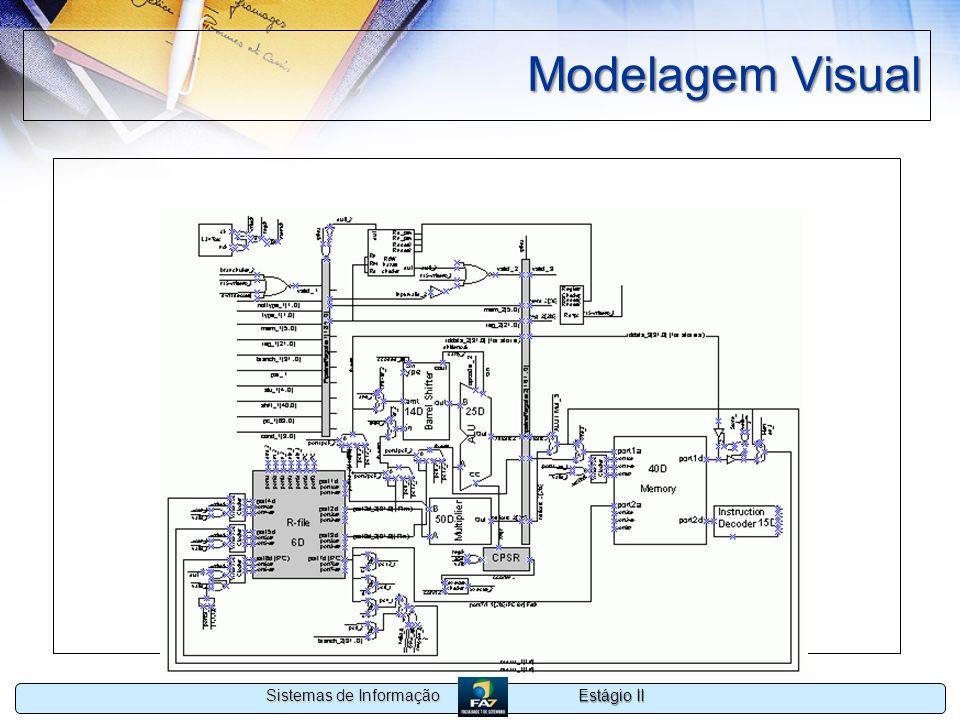Estágio II Sistemas de Informação Modelagem Visual