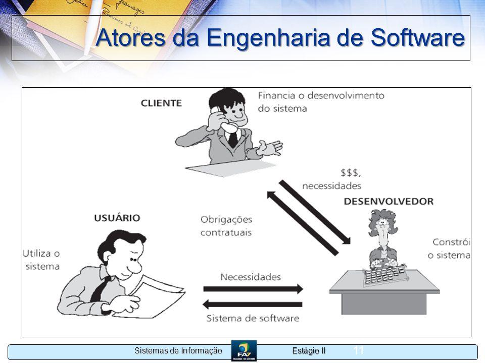 Estágio II Sistemas de Informação 11 Atores da Engenharia de Software