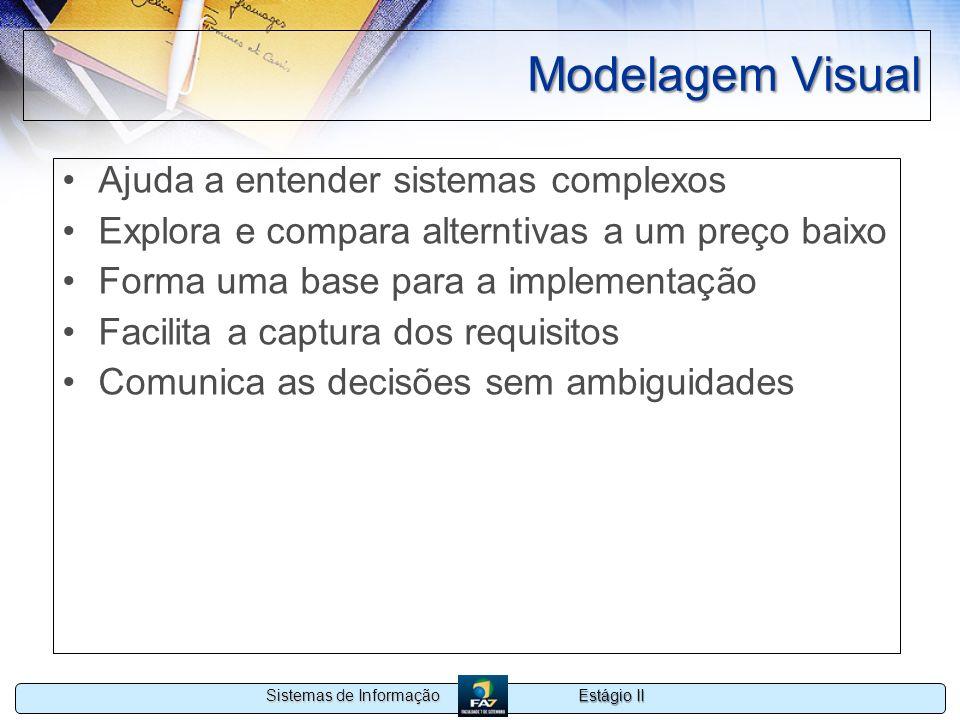 Estágio II Sistemas de Informação Modelagem Visual Ajuda a entender sistemas complexos Explora e compara alterntivas a um preço baixo Forma uma base p