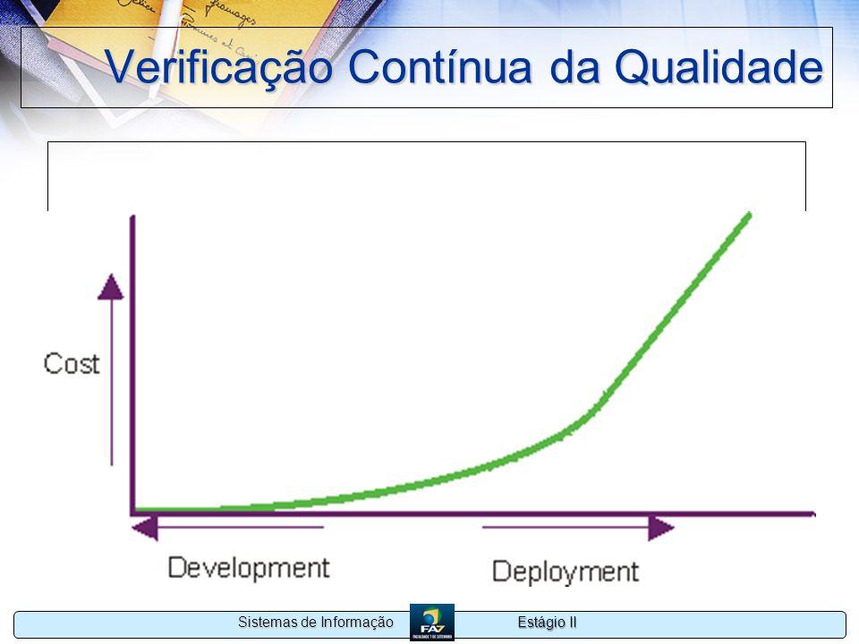 Estágio II Sistemas de Informação Verificação Contínua da Qualidade