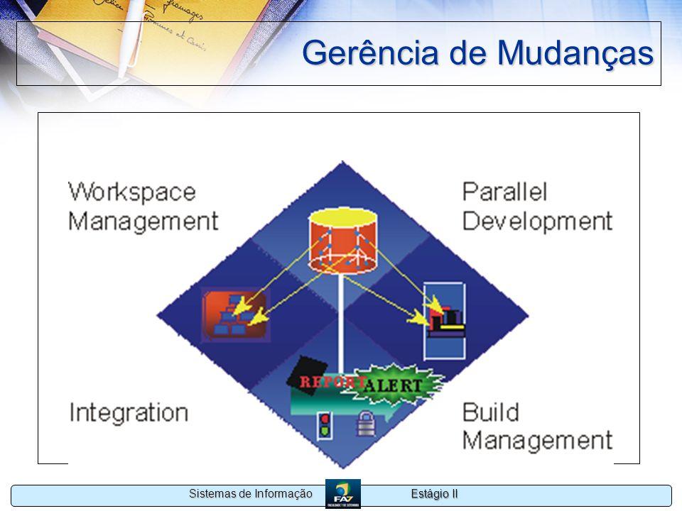 Estágio II Sistemas de Informação Gerência de Mudanças
