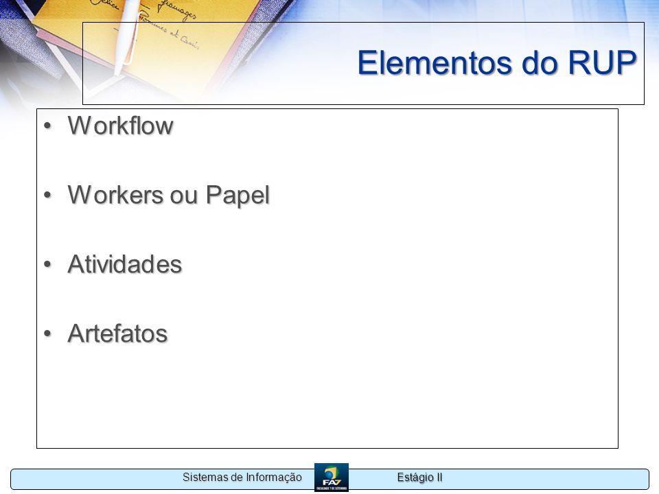 Estágio II Sistemas de Informação Elementos do RUP WorkflowWorkflow Workers ou PapelWorkers ou Papel AtividadesAtividades ArtefatosArtefatos