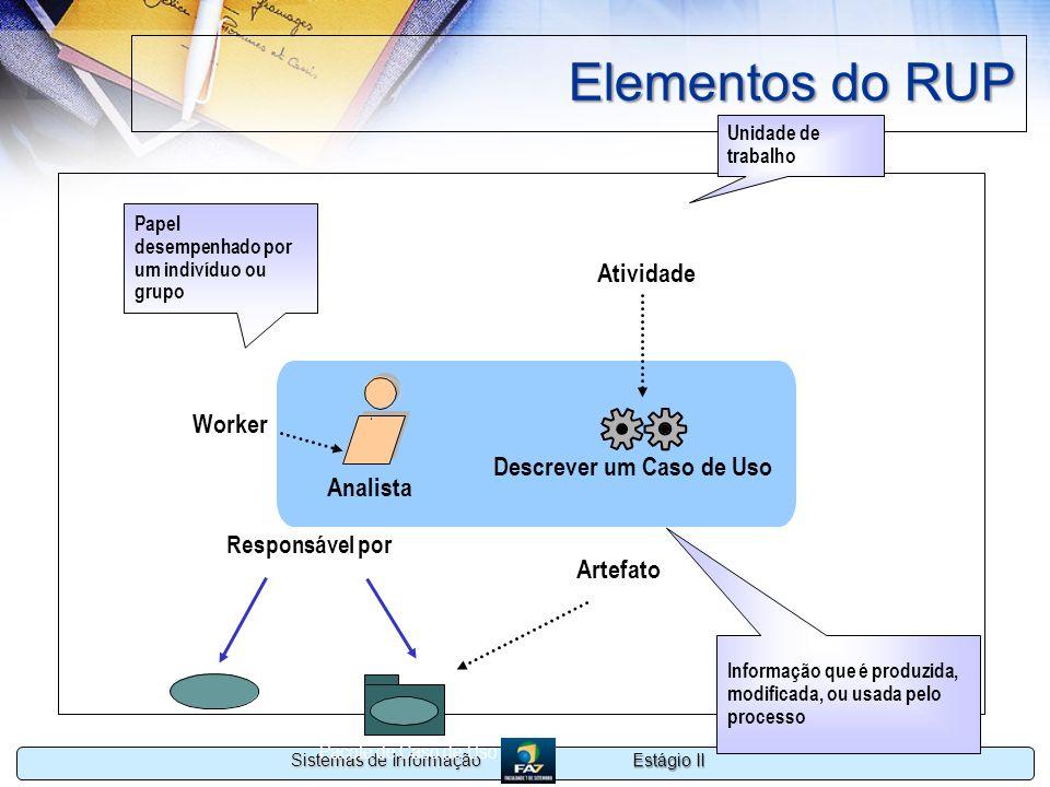 Estágio II Sistemas de Informação Elementos do RUP Descrever um Caso de Uso Pacote de Caso de Uso Caso de Uso Responsável por Analista Artefato Inform