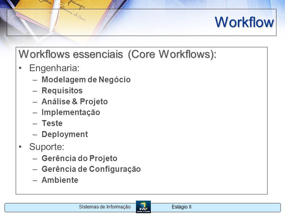 Estágio II Sistemas de Informação Workflow Workflows essenciais (Core Workflows): Engenharia: –Modelagem de Negócio –Requisitos –Análise & Projeto –Im