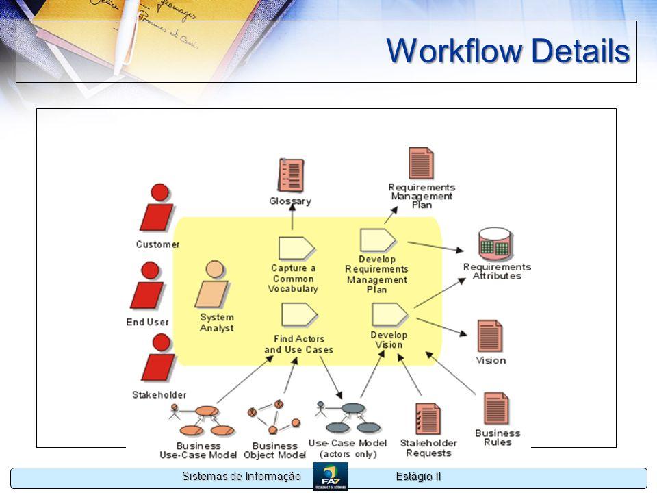 Estágio II Sistemas de Informação Workflow Details