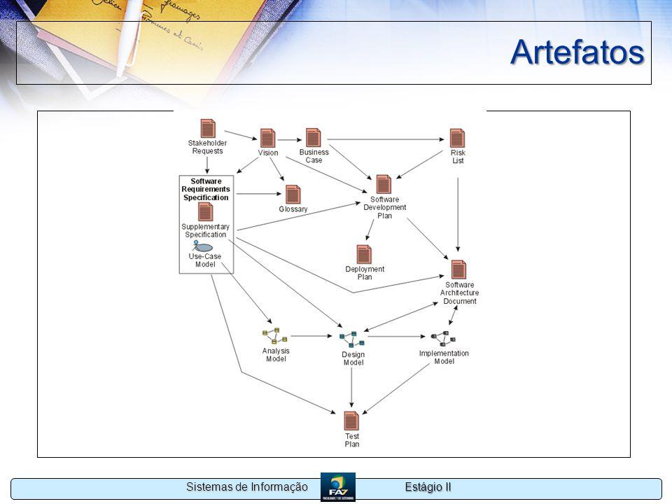Estágio II Sistemas de Informação Artefatos