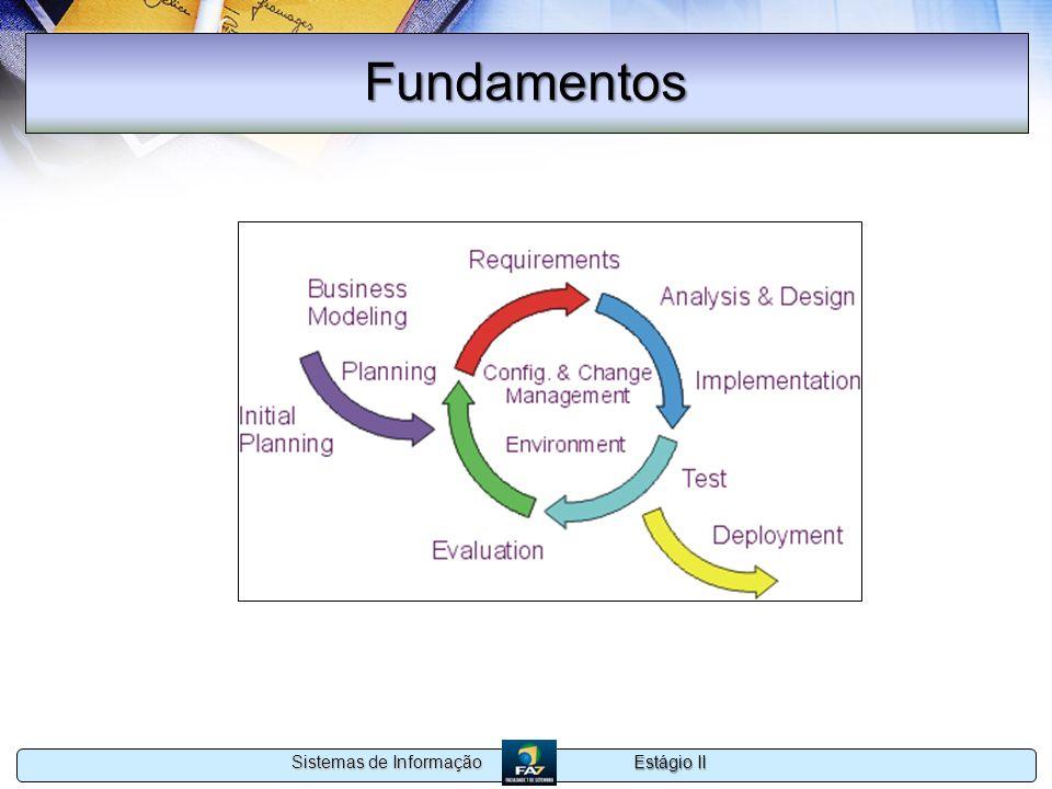 Estágio II Sistemas de Informação Fundamentos