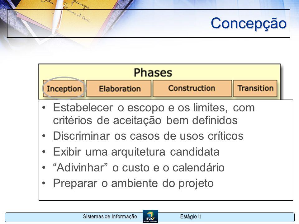 Estágio II Sistemas de Informação Concepção Estabelecer o escopo e os limites, com critérios de aceitação bem definidos Discriminar os casos de usos c