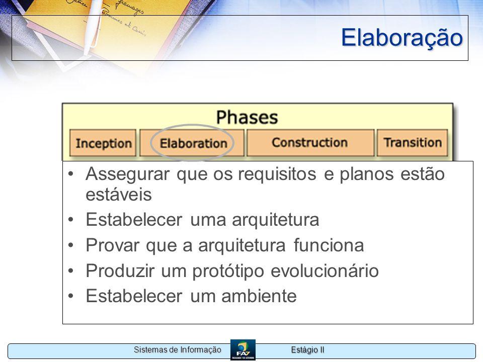 Estágio II Sistemas de Informação Elaboração Assegurar que os requisitos e planos estão estáveis Estabelecer uma arquitetura Provar que a arquitetura