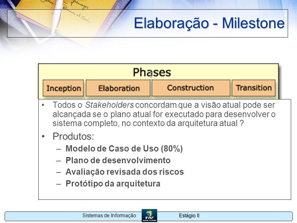 Estágio II Sistemas de Informação Elaboração - Milestone Todos o Stakeholders concordam que a visão atual pode ser alcançada se o plano atual for exec