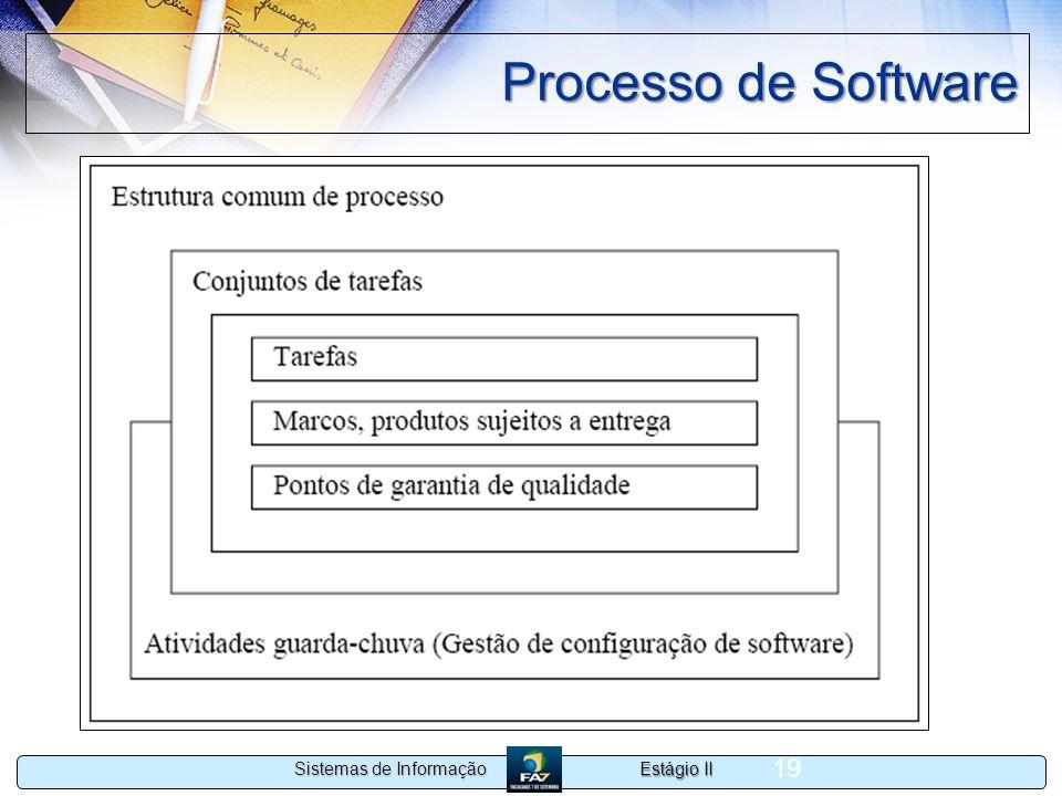 Estágio II Sistemas de Informação 19 Processo de Software
