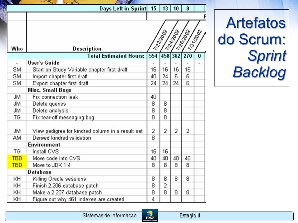 Estágio II Sistemas de Informação Artefatos do Scrum: Sprint Backlog
