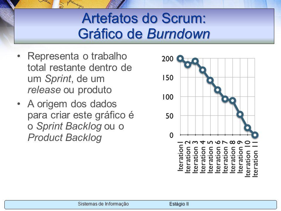 Estágio II Sistemas de Informação Artefatos do Scrum: Gráfico de Burndown Representa o trabalho total restante dentro de um Sprint, de um release ou p