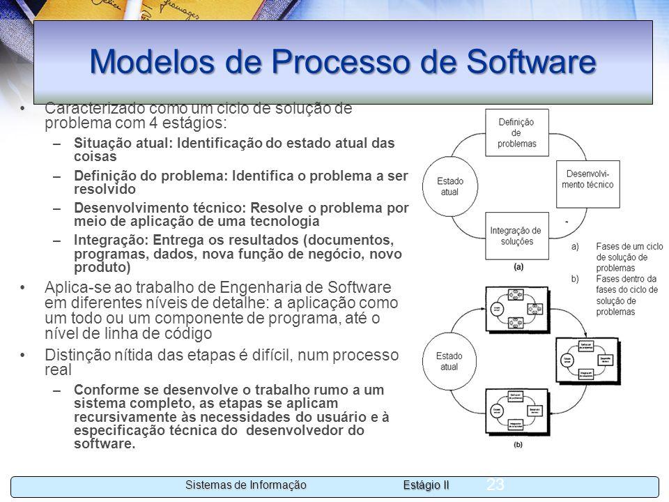 Estágio II Sistemas de Informação 23 Modelos de Processo de Software Caracterizado como um ciclo de solução de problema com 4 estágios: –Situação atua