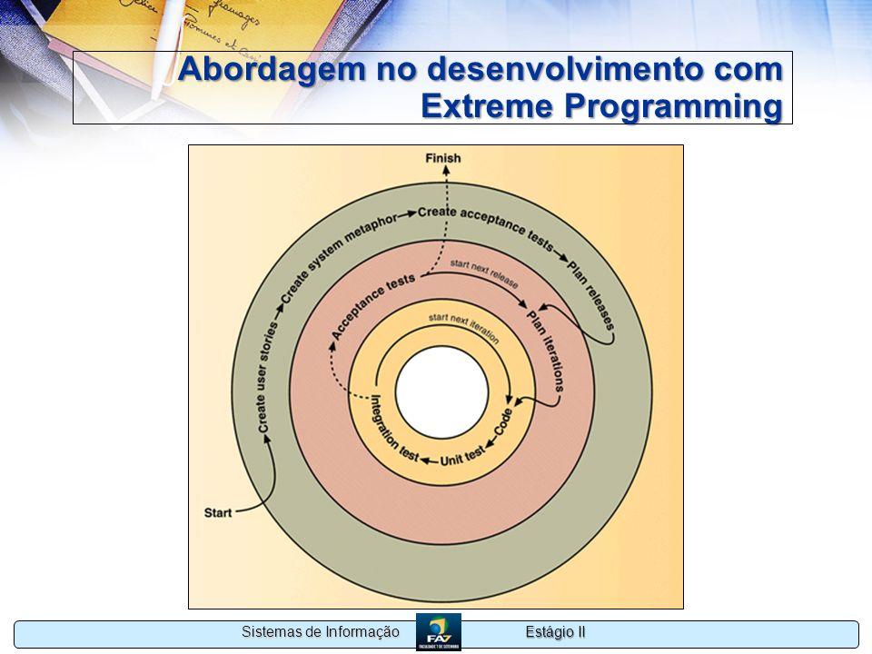 Estágio II Sistemas de Informação Abordagem no desenvolvimento com Extreme Programming