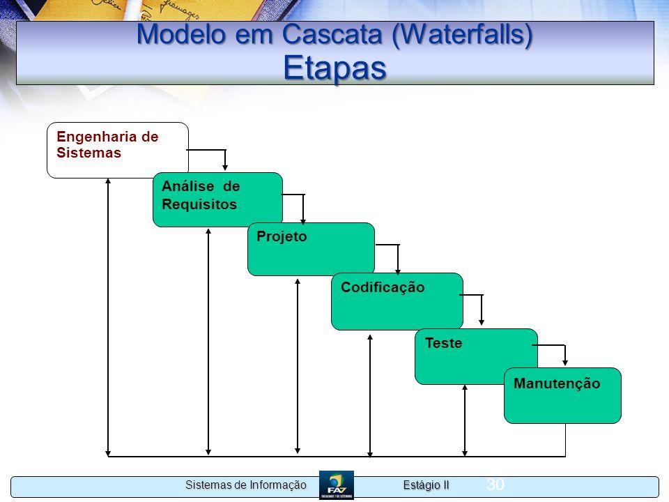 Estágio II Sistemas de Informação 30 Modelo em Cascata (Waterfalls) Etapas Engenharia de Sistemas Análise de Requisitos Projeto Codificação Teste Manu