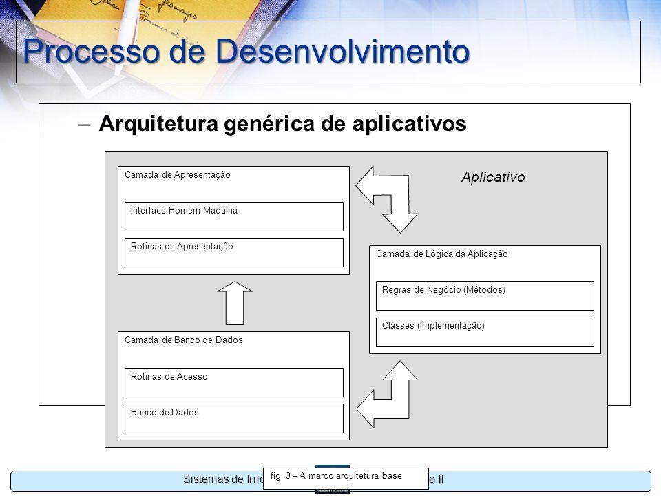 Estágio II Sistemas de Informação Processo de Desenvolvimento –Arquitetura genérica de aplicativos Camada de Apresentação Interface Homem Máquina Roti