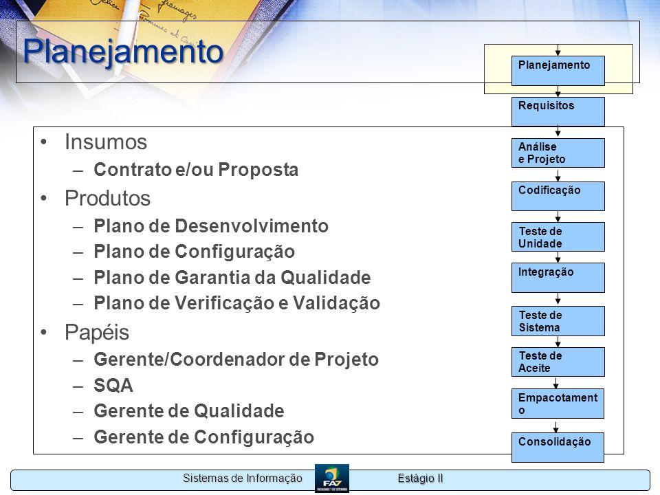 Estágio II Sistemas de Informação Planejamento Insumos –Contrato e/ou Proposta Produtos –Plano de Desenvolvimento –Plano de Configuração –Plano de Gar