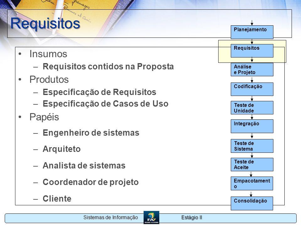 Estágio II Sistemas de Informação Requisitos Insumos –Requisitos contidos na Proposta Produtos –Especificação de Requisitos –Especificação de Casos de