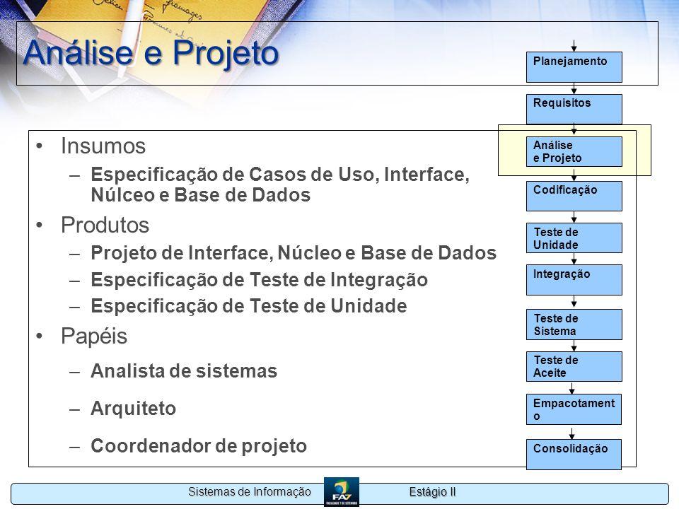 Estágio II Sistemas de Informação Análise e Projeto Insumos –Especificação de Casos de Uso, Interface, Núlceo e Base de Dados Produtos –Projeto de Int