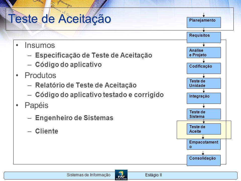 Estágio II Sistemas de Informação Teste de Aceitação Insumos –Especificação de Teste de Aceitação –Código do aplicativo Produtos –Relatório de Teste d