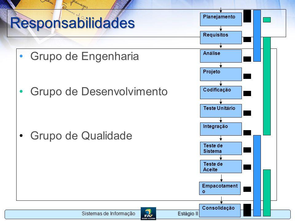 Estágio II Sistemas de Informação Responsabilidades Grupo de Engenharia Grupo de Desenvolvimento Grupo de Qualidade Planejamento Requisitos Integração